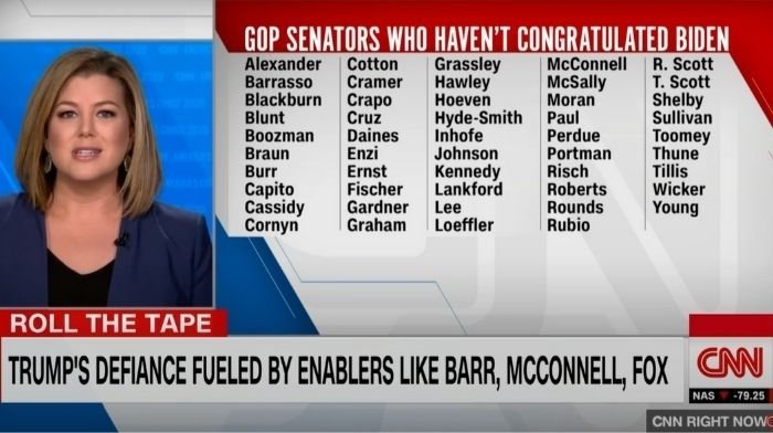 "CNN is Now Airing a List of GOP Senators Who Haven't ""Congratulated"" Joe Biden"