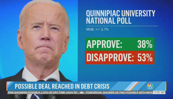ABC Skips Disastrous Polling Plunge for Biden, NBC & CBS Give Seconds